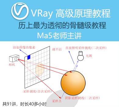 VRay高级原理教程,Ma5老师主讲